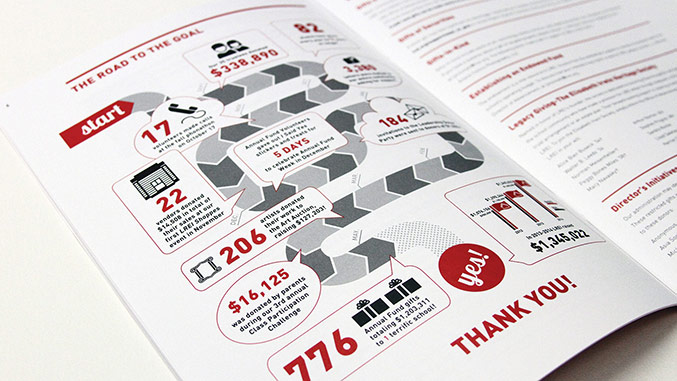 Infographic design in education annual report for LREI