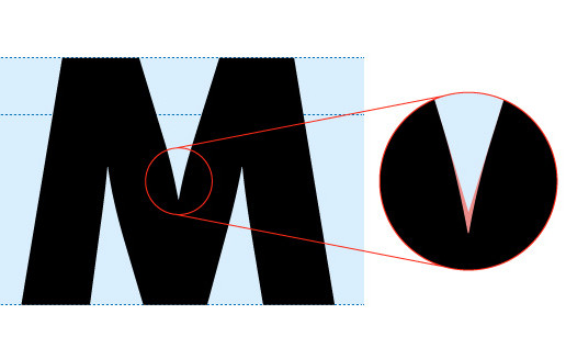 Typography and letterform design