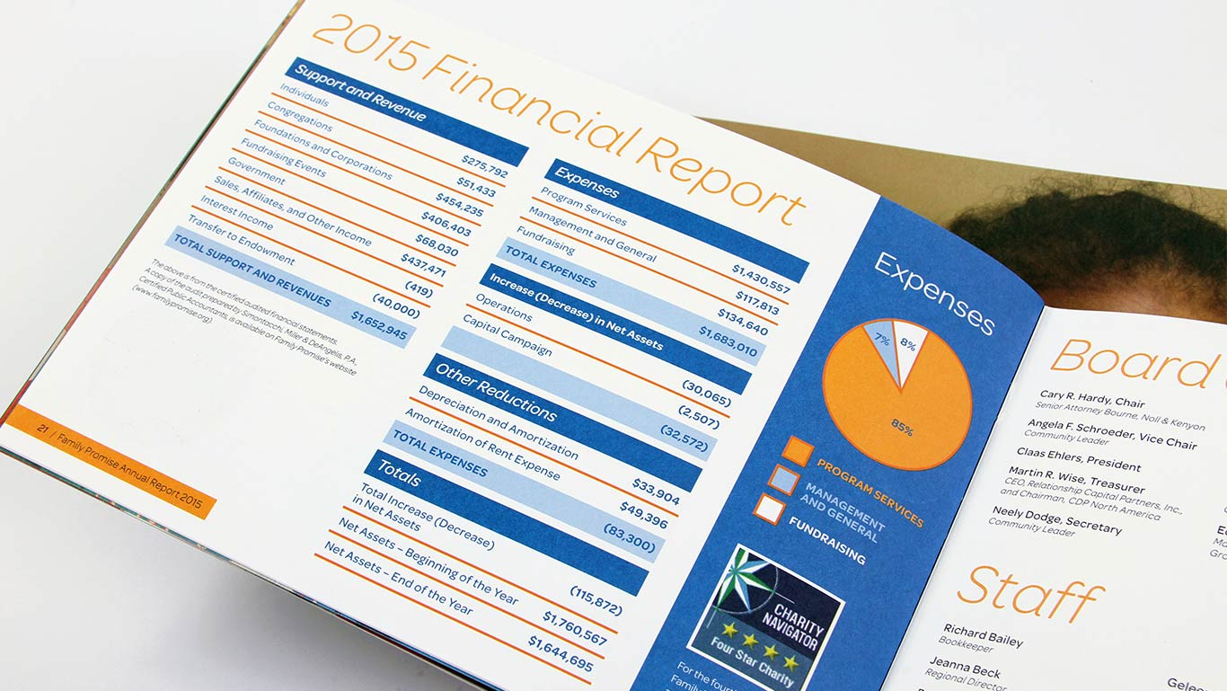 Brochure Infographic Design for Non-profit – Trillion Creative